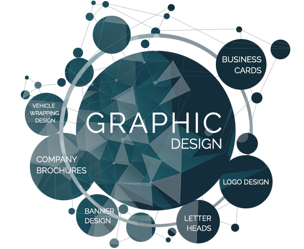 graphic design barrow