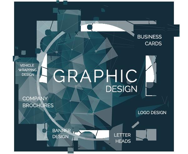 graphic design barrow